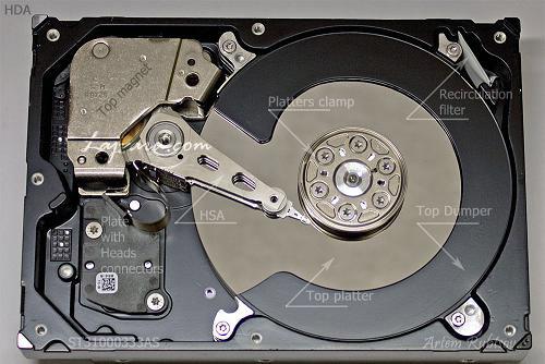 داخل هارد دیسک HDA
