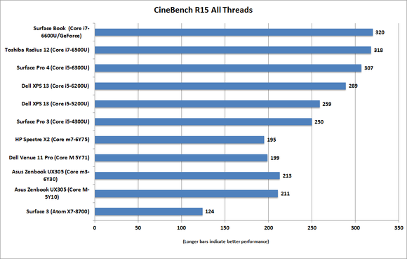 hp_spectre_x2_cinebenchr15_all_cores-100631202-large